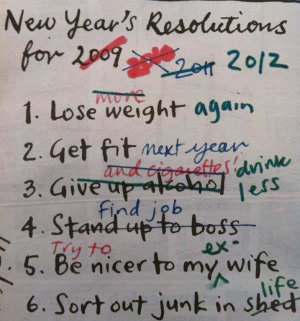 Keeping Your New Year's Resolution
